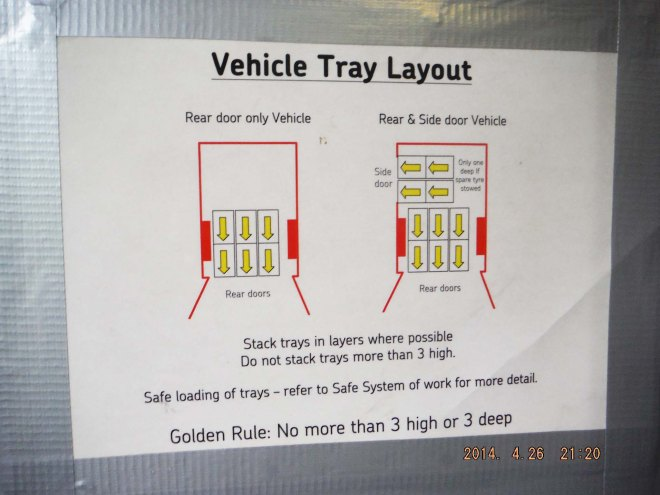 consignment 2 tray layout