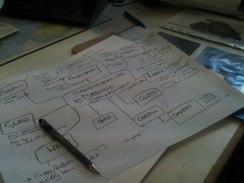Millport Notes