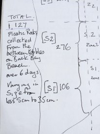 final PR map notes 1 copy