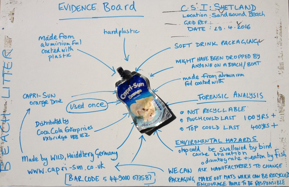 evidence board