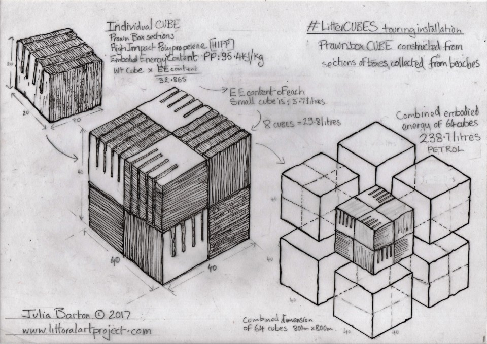 Littoral sci art project to examine and draw awareness to beach cube construction diagram ccuart Images