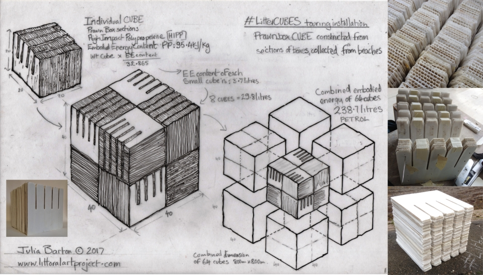 2.#LitterCUBES maquette & preparatory notes