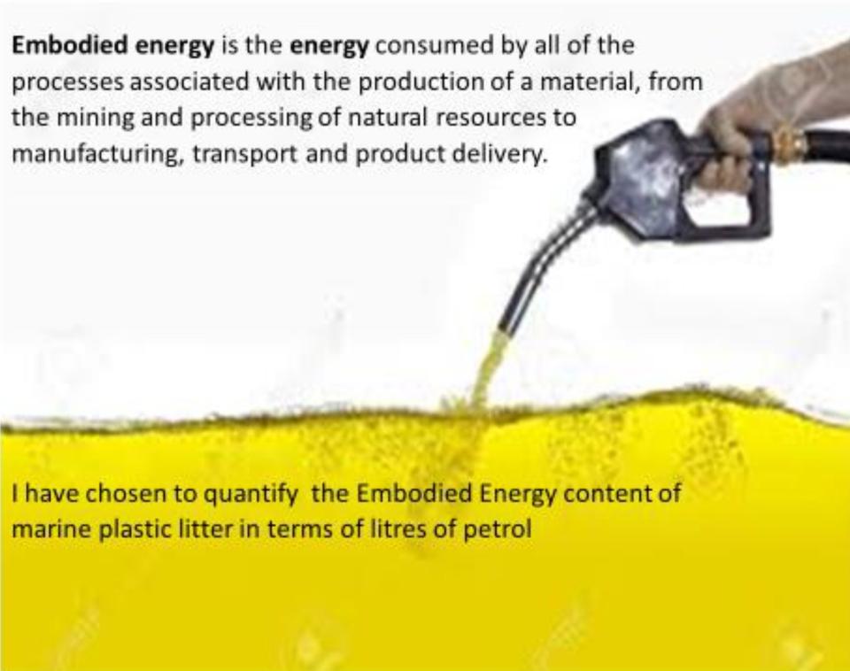 embodied energy petrol image